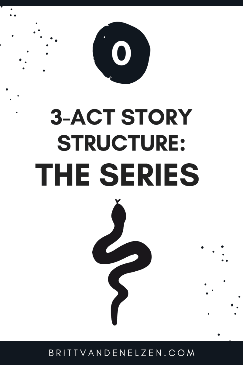 3-Act Story Structure: Series Announcement